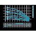 Скважинный центробежный насос Aquatica (Dongyin) 1.5кВт H 197(158)м Q 55(33)л/мин Ø102мм (777126)